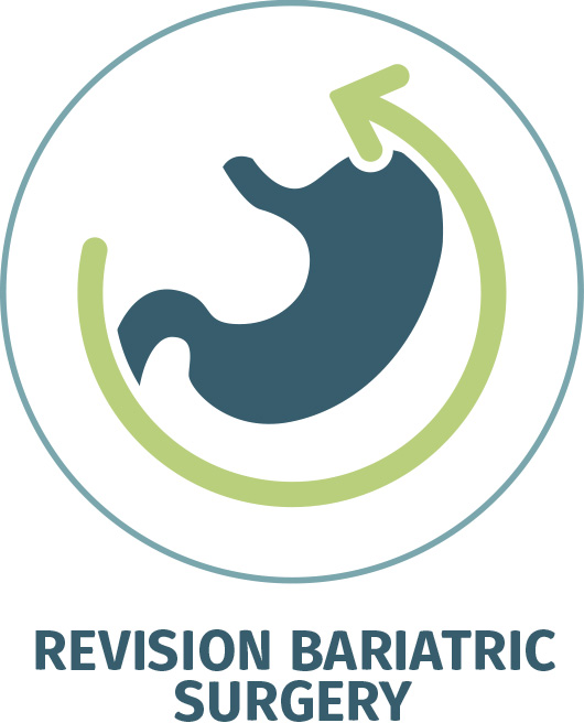 Revision Bariatric Surgery Information